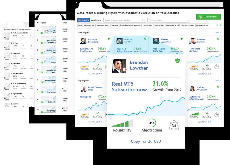 MetaTrader 5 Trading Signals Redefined