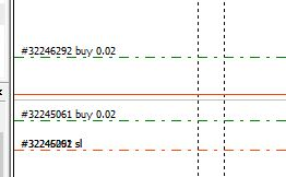 Multiple Eas On Same Symbol Order Modify Conflict Trailing Stop