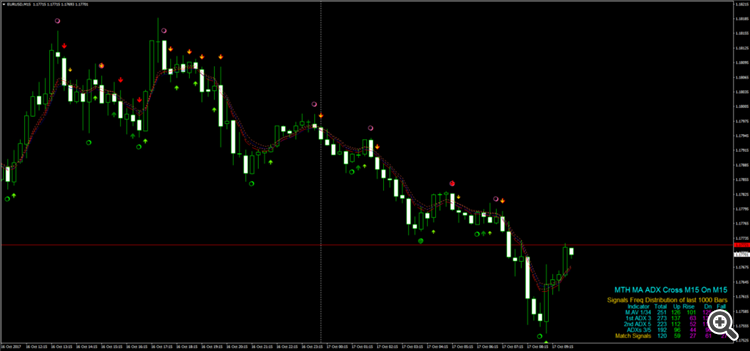 Indonesian Member - Forex Rates - General - MQL5 programming forum - Page