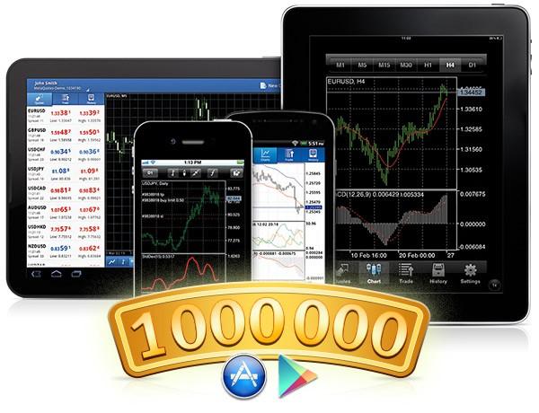 Миллион пользователей мобильных терминалов MetaTrader 4 и MetaTrader 5!