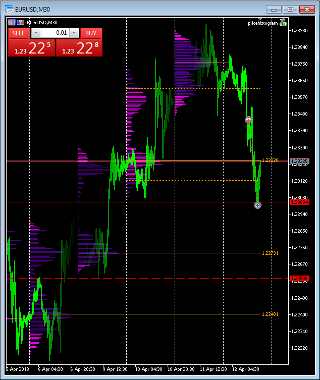 uxxar market pofile forex furax trading