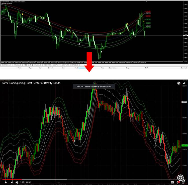 Anyone With Experience On Cog Hurst Indicator Indices Mql4