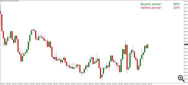 #1 Panduan untuk Memilih Jam Trading yang Sempurna di IQ Option
