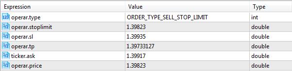Order data