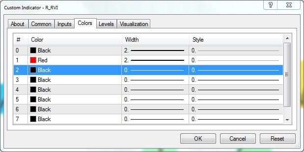 Indicator Color Menu