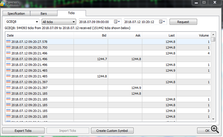 Backtesting EA with Gold Futures - Algorithmic Trading Strategies