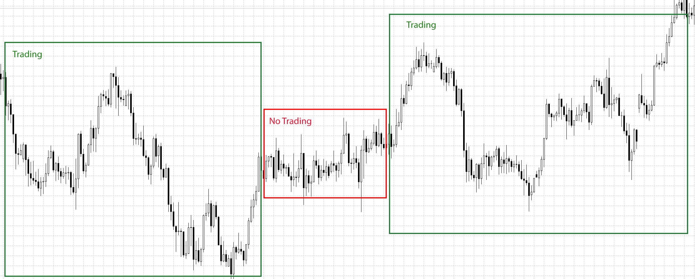 The 10 Best Indicator Combinations in Forex Trading   Trading Strategy Guides