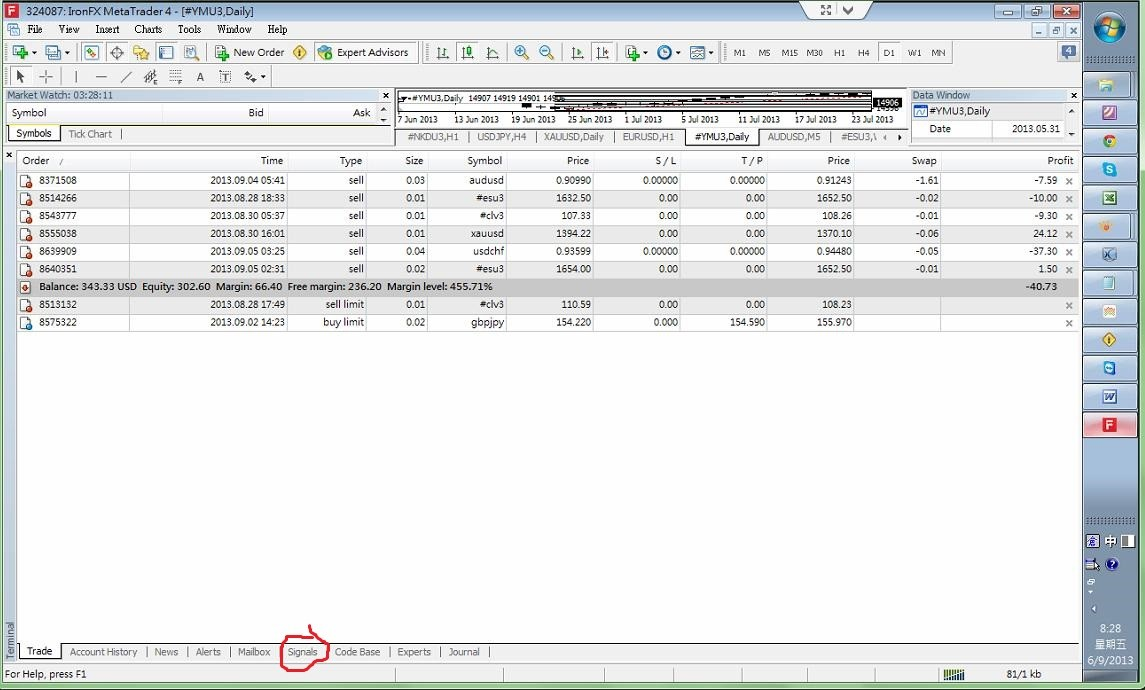 Why My Mt4 Have No Signal Tab Trading Signals General Mql5