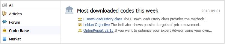 Last Week's Most Downloaded Codes