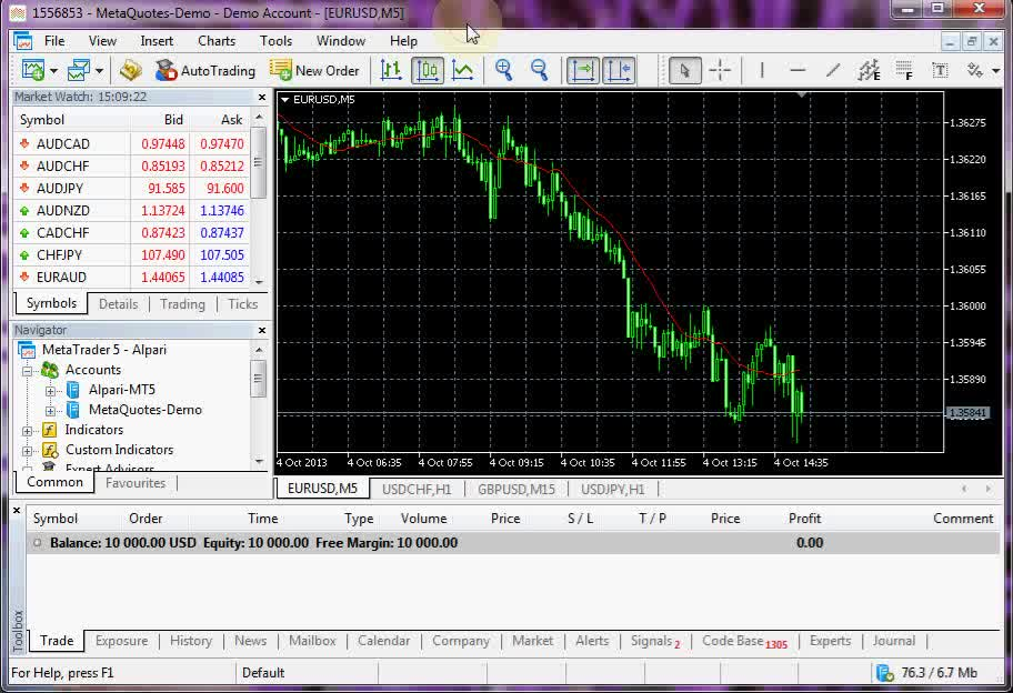 All about Calendar tab and Macro Economic Events.