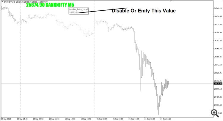Disable Value Chart Windows