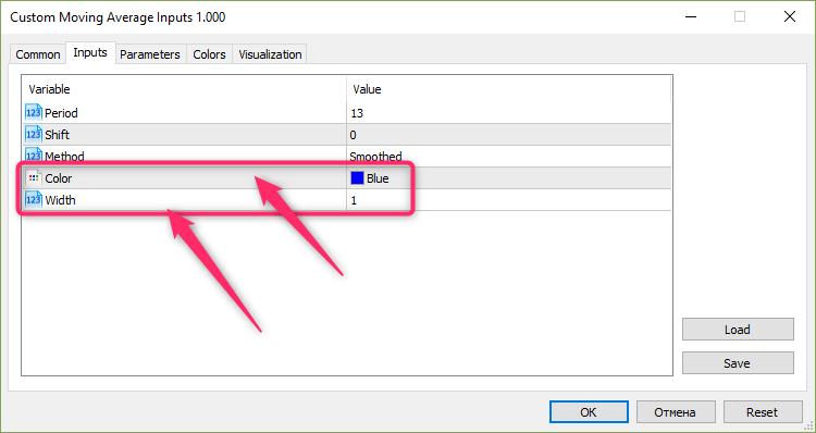 Indicators: Custom Moving Average Inputs - Articles, Library