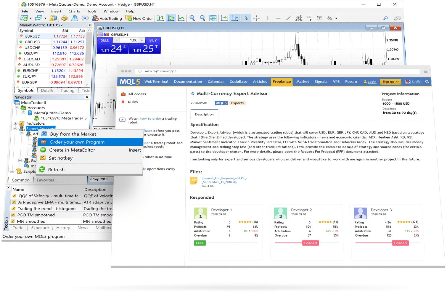 50.000 ausgeführte Aufträge im Rahmen des Freelance-Service bei MQL5.com