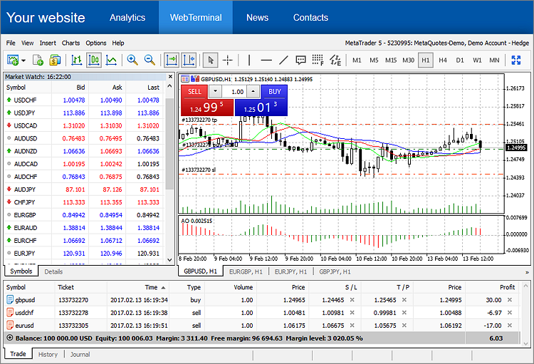 EMBED METATRADER 4/5 WEBTERMINAL ON YOUR WEBSITE FOR FREE AND MAKE A PROFIT