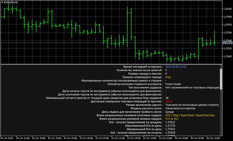 Рецепты MQL5 - Элементы управления в подокне индикатора - Полоса прокрутки (scrollbar)