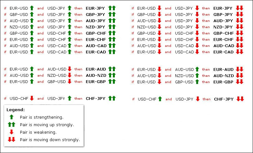 Forex correlation hedging national geographic abu dhabi technology investment
