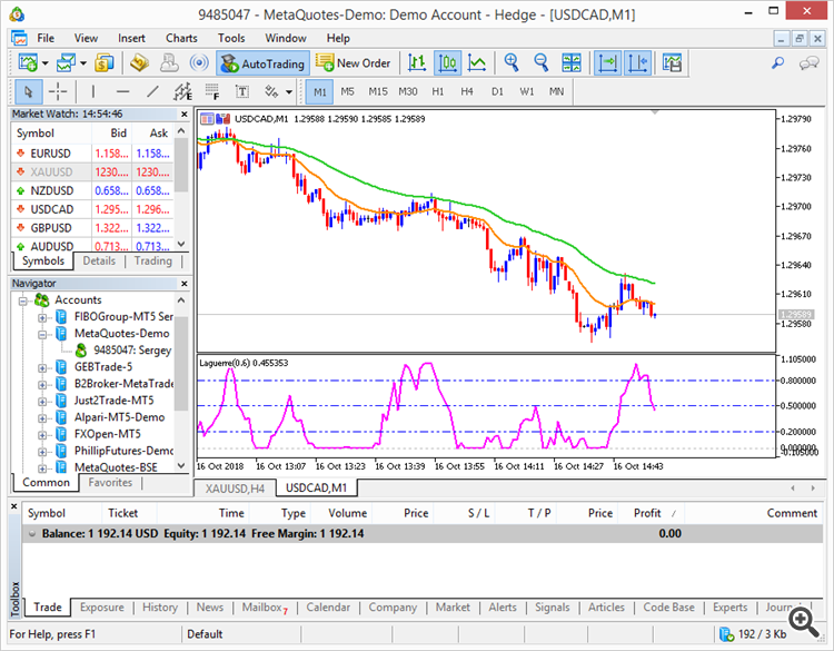 MetaTrader 5 build 1911