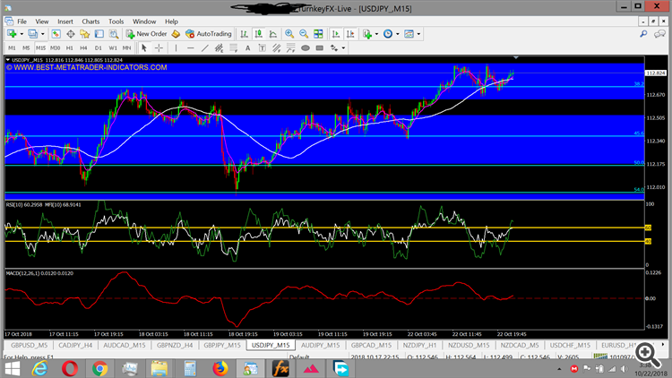 Merging Indicators - Indices - MQL4 and MetaTrader 4 - MQL4