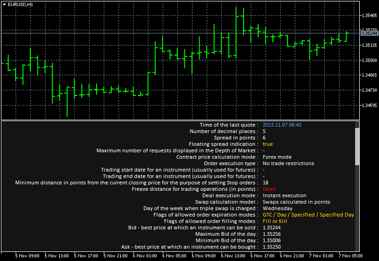 MQL5 Cookbook: Indicator Subwindow Controls - Scrollbar