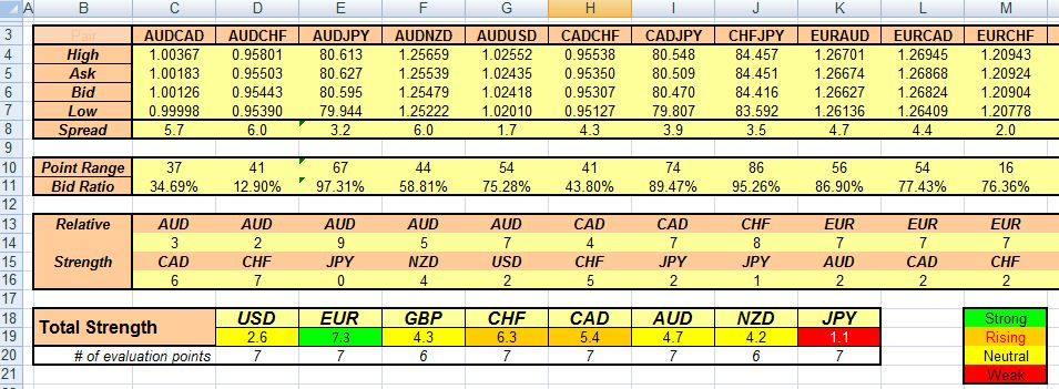 Forex currency strength calculator