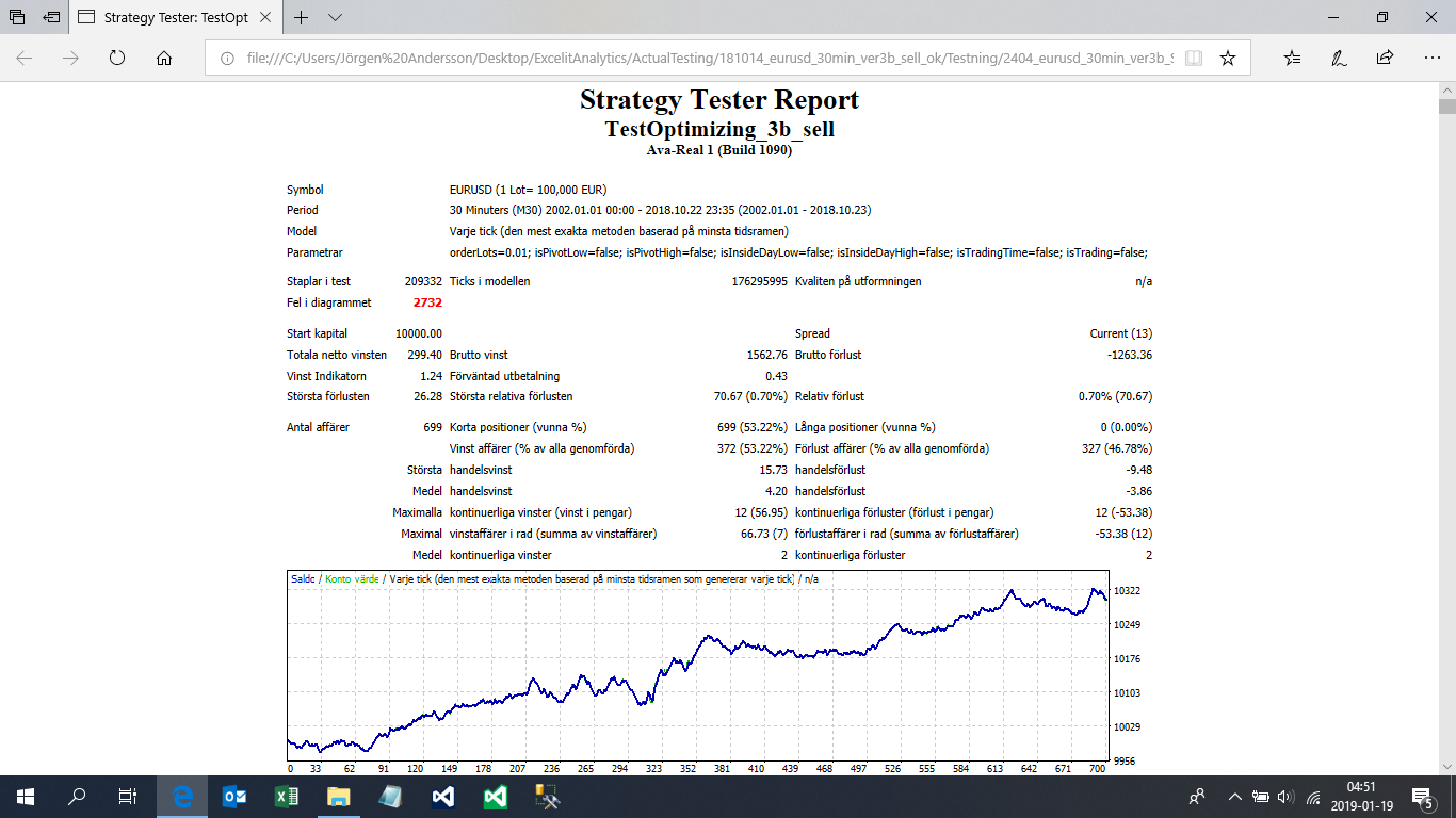 Backtesting Results - Futures Trading - Trading Systems