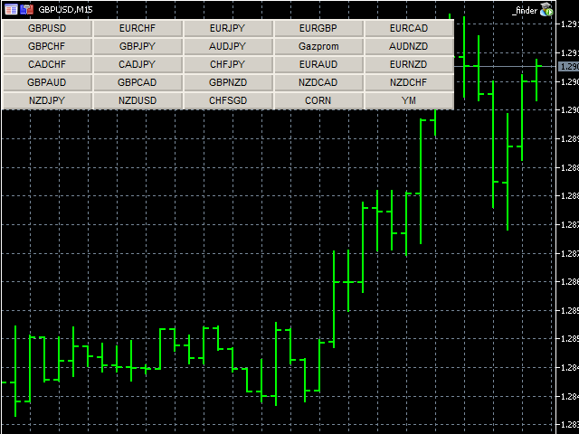 Developing the symbol selection and navigation utility in MQL5 and MQL4