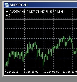 """Comment(iOpen(""""EURAUD"""",PERIOD_W1,5)); gives me 0.0 ?"""