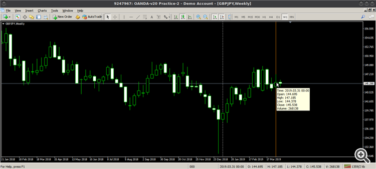 TF:W1 add the vertical line