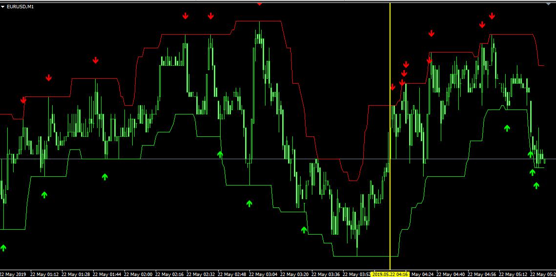 super signal mt4)