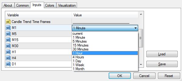 indicator input setting window