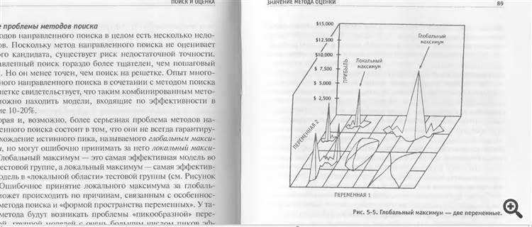 метод расчета значений вх. переменных