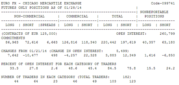 """Discussion of article """"MQL5: Analysis and Processing of Commodity Futures Trading Commission (CFTC) Reports in MetaTrader 5"""""""