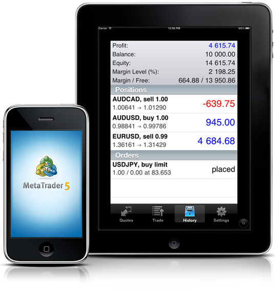New MetaTrader 5 for iPhone