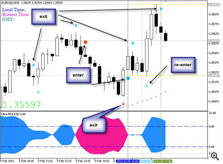 My Strategy Scalping Profitable Trading Strategies General