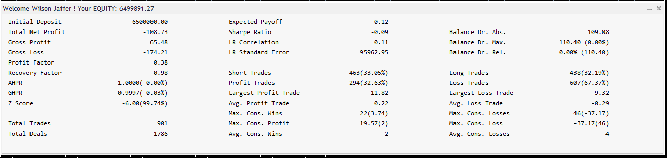 Trade Statistics Report Real Time