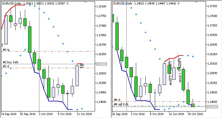 ParabolicSAR Trend Line EA - expert for MetaTrader 5