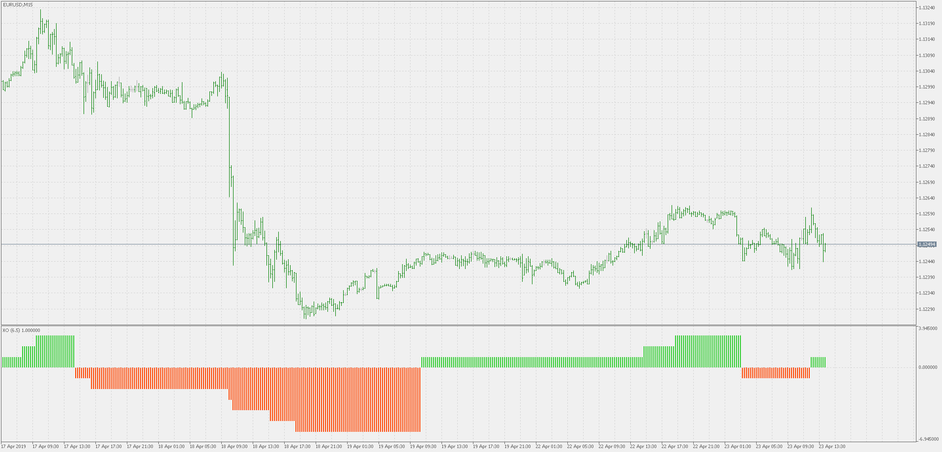 FX MAX with XO Trading System » Free MT4 Indicators [mq4 & ex4] » blogger.com