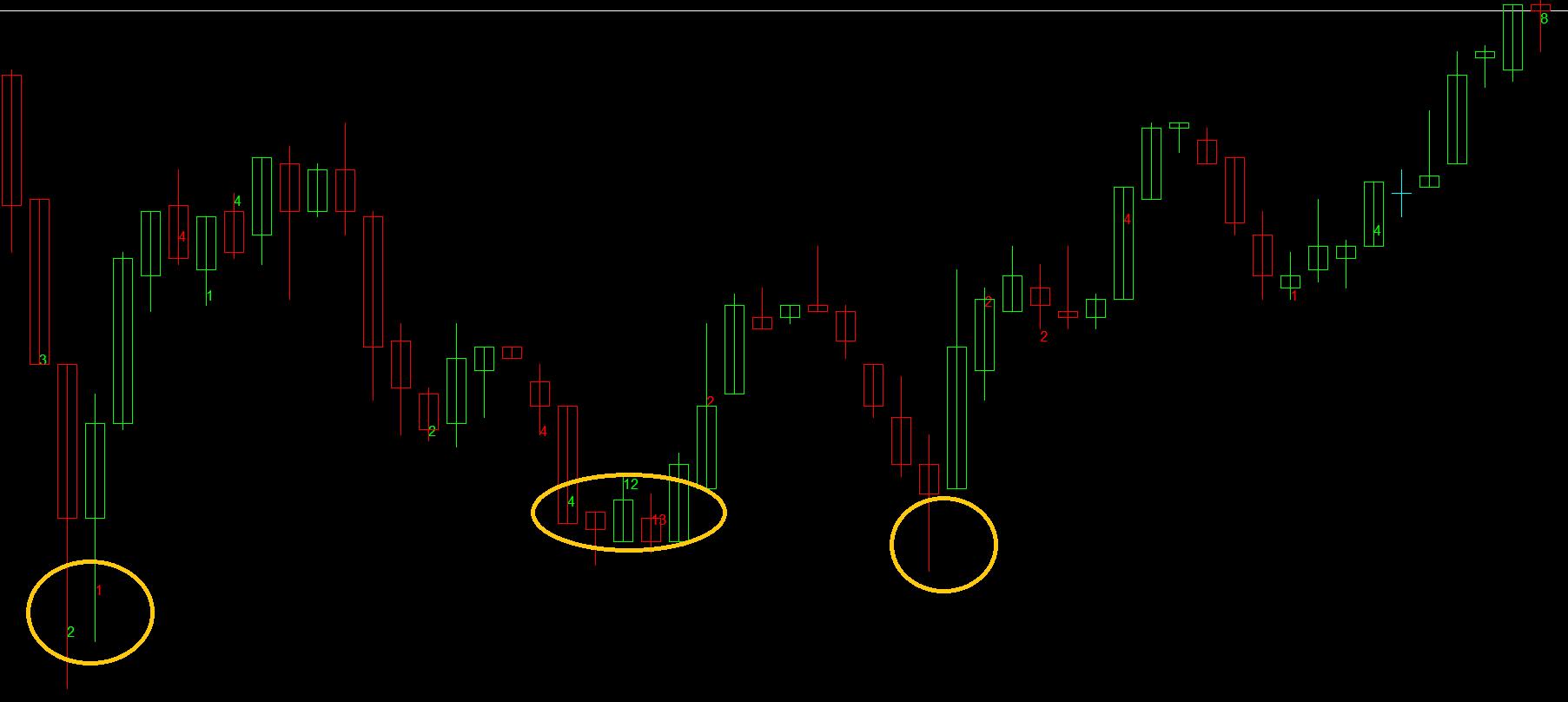 Veja onde está sendo a atuação dos grandes players de mercado