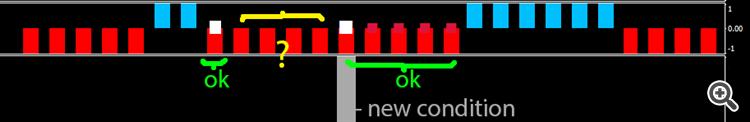 new_condition