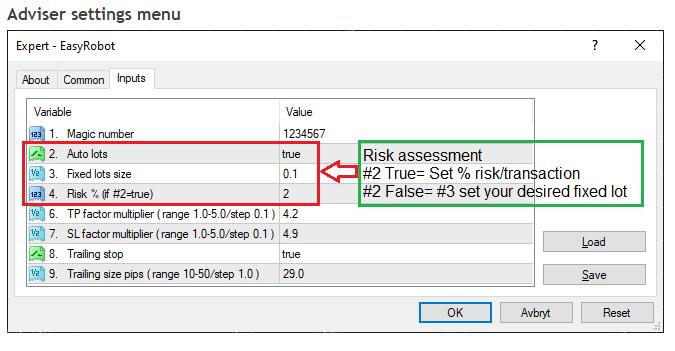 easy_robot risk