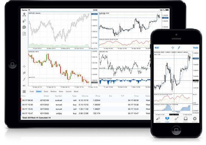 MetaTrader 5 iOS build 911