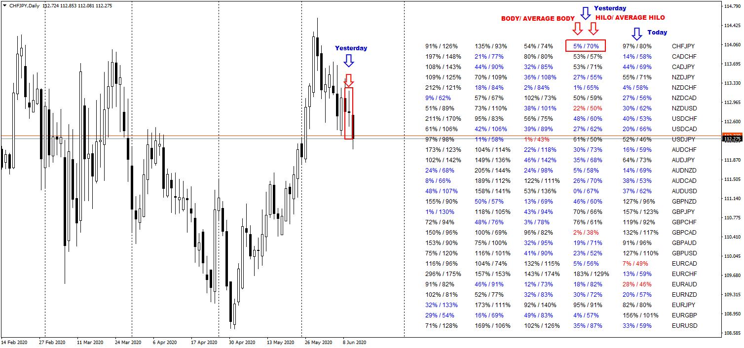 Volatility Scanner