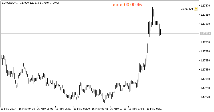 Bar Time Count Down - indicator for MetaTrader 5