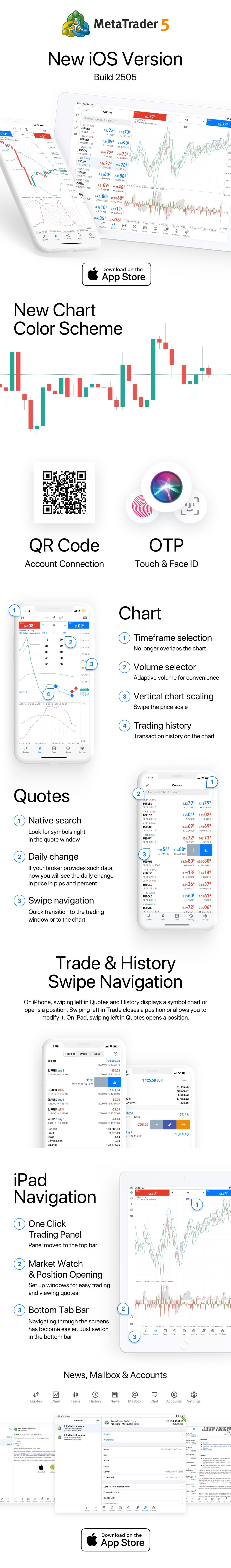 MetaTrader 5 für iOS überholt