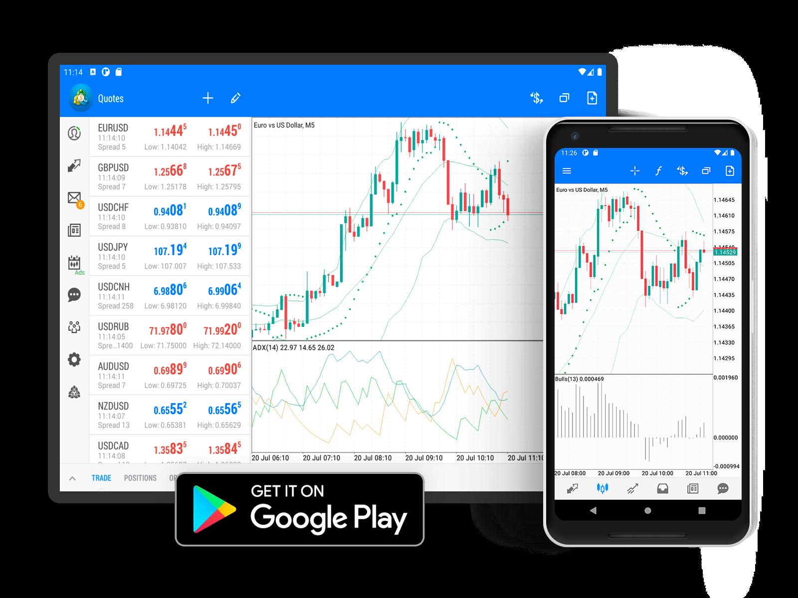 MetaTrader 5 Android build 2569: New chart colors