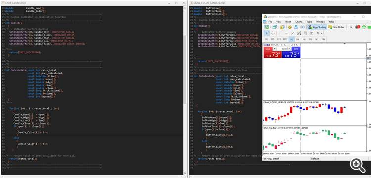 Same code different results