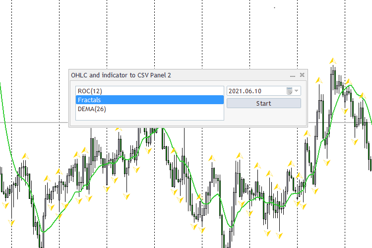 OHLC and indicators to CSV Panel 2 - expert for MetaTrader 5