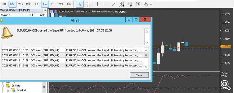 CCI Alert - indicator for MetaTrader 5