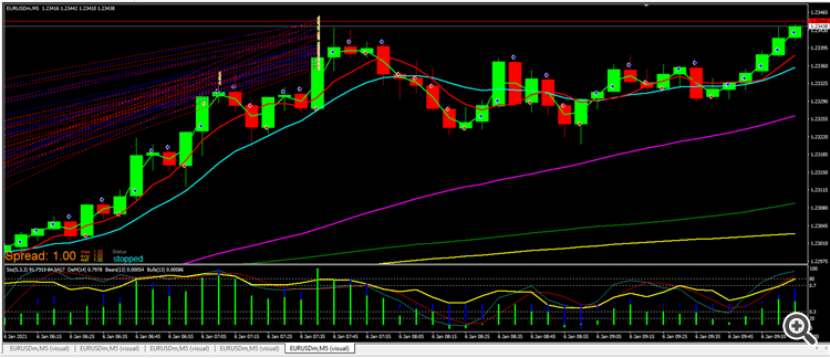 All buy trades have a gap in MT4