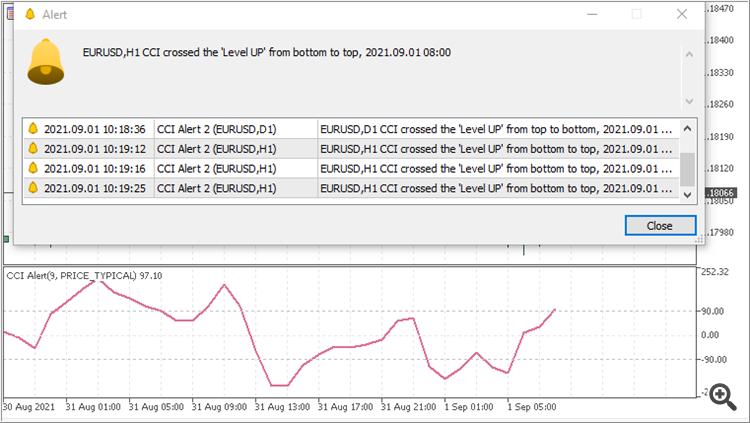 CCI Alert 2 - indicator for MetaTrader 5